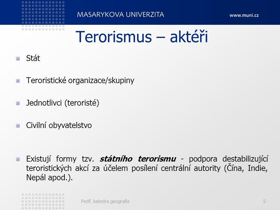 Terorismus – aktéři Stát Teroristické organizace/skupiny