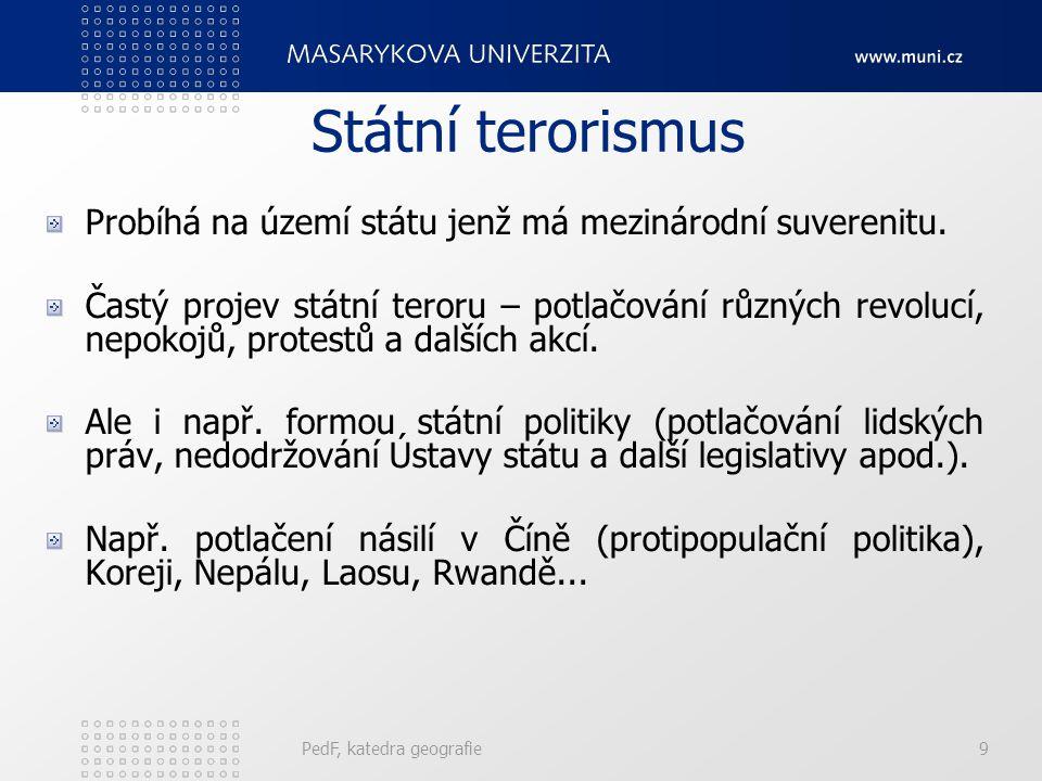 Státní terorismus Probíhá na území státu jenž má mezinárodní suverenitu.