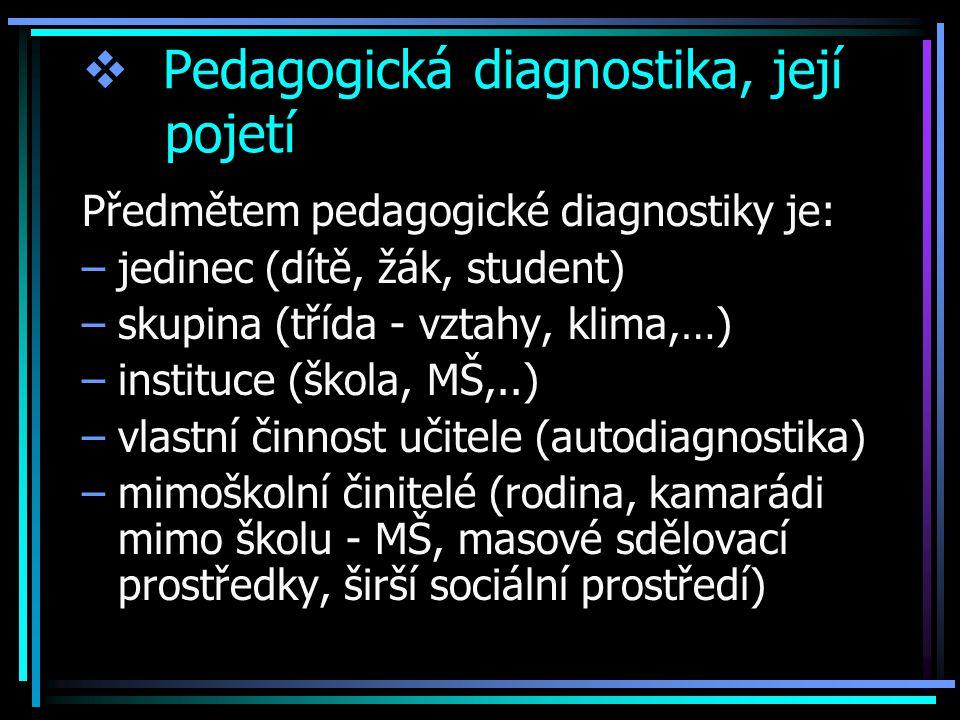 Pedagogická diagnostika, její pojetí