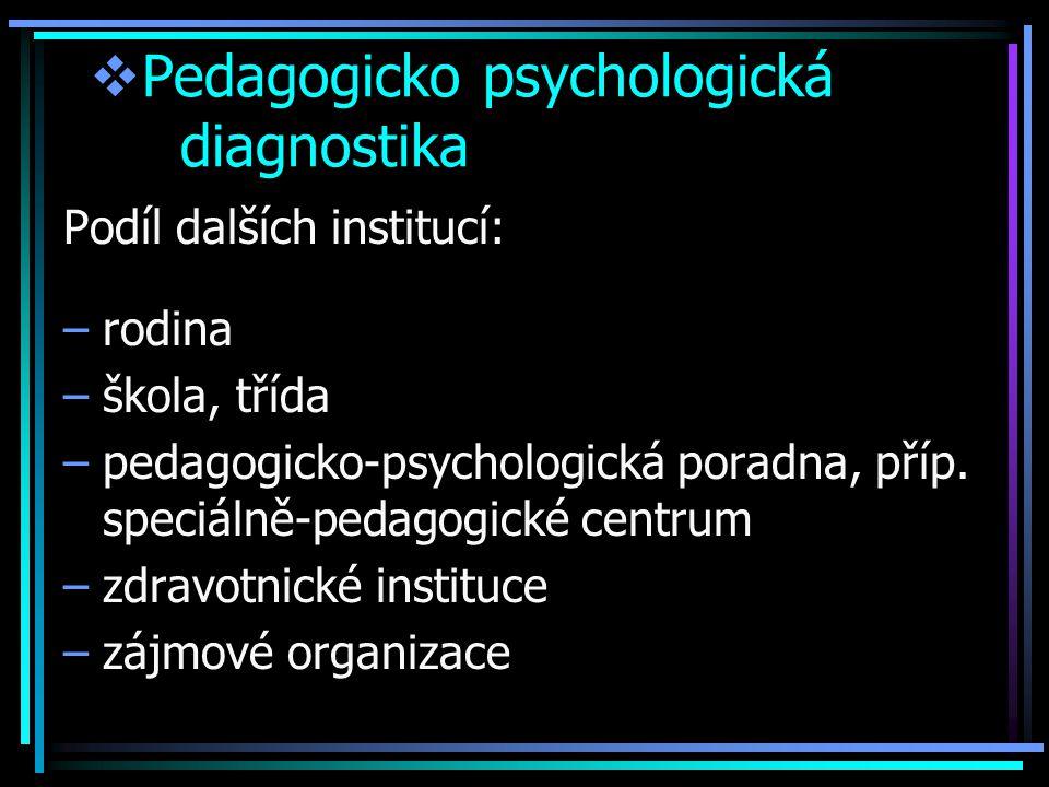 Pedagogicko psychologická diagnostika