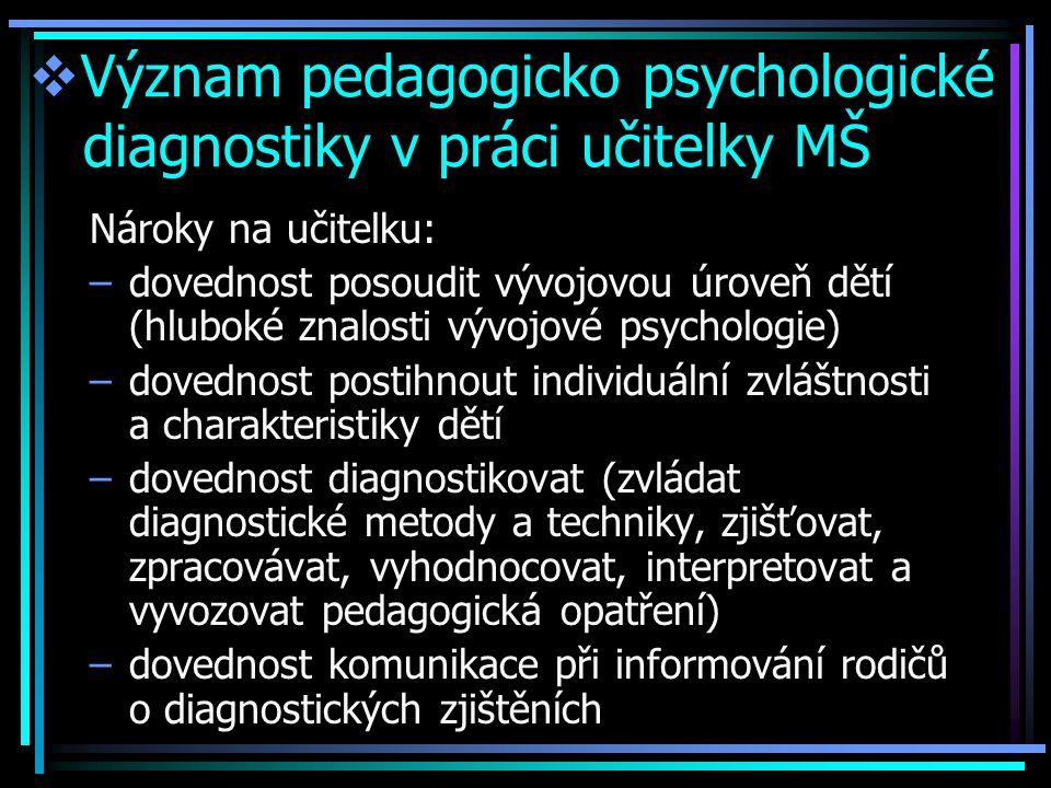 Význam pedagogicko psychologické diagnostiky v práci učitelky MŠ