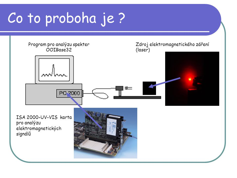 Program pro analýzu spekter OOIBase32
