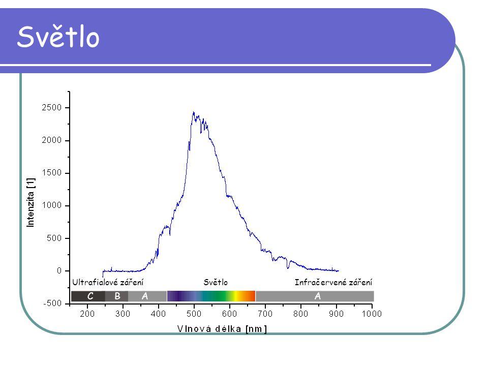 Světlo Ultrafialové záření Světlo Infračervené záření C B A A A