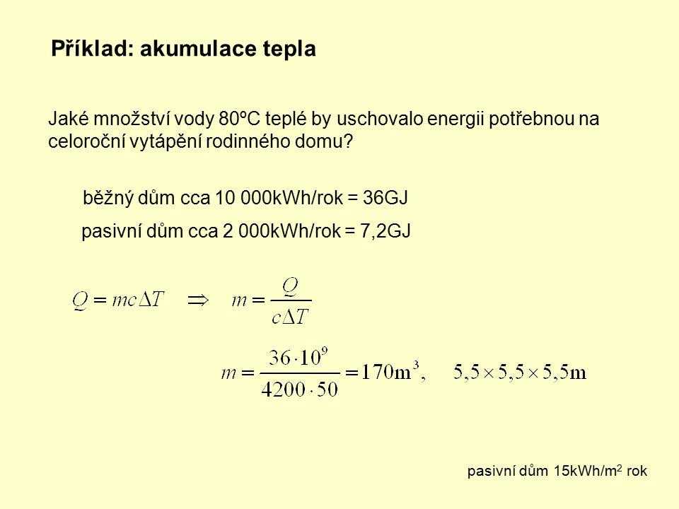 Příklad: akumulace tepla