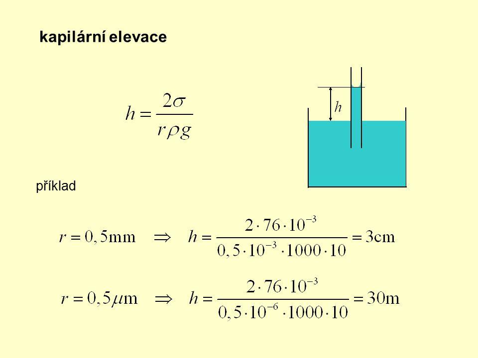 kapilární elevace příklad