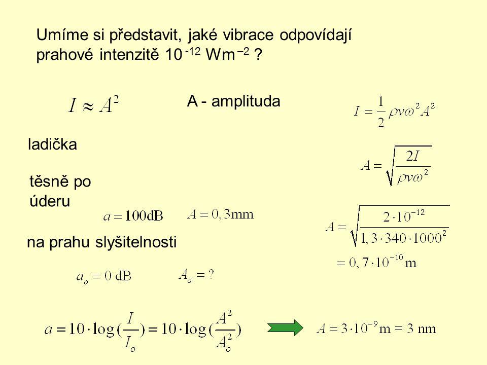 Umíme si představit, jaké vibrace odpovídají prahové intenzitě 10 -12 Wm –2
