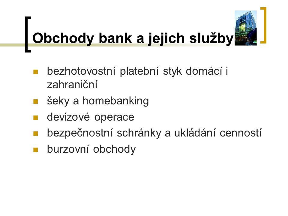 Obchody bank a jejich služby