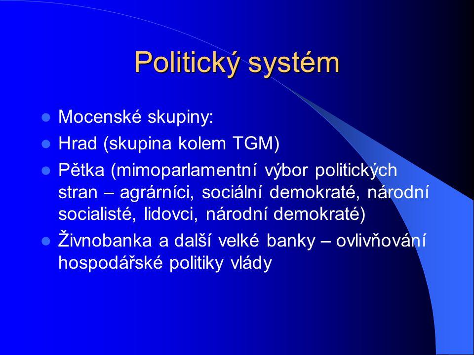 Politický systém Mocenské skupiny: Hrad (skupina kolem TGM)