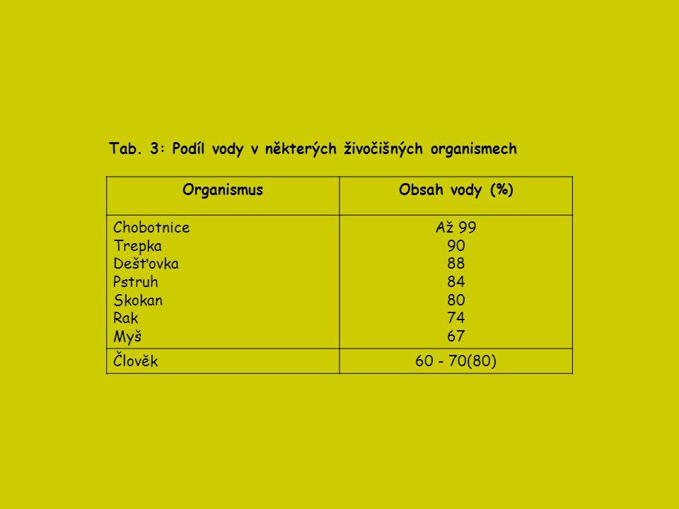 Tab. 3: Podíl vody v některých živočišných organismech