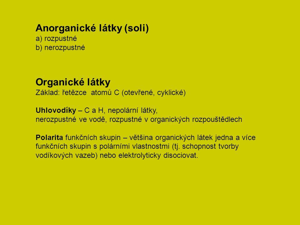 Anorganické látky (soli)
