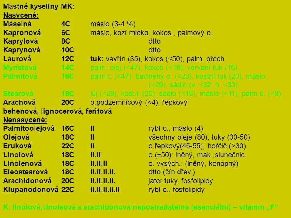 Mastné kyseliny MK: Nasycené: Máselná 4C máslo (3-4 %) Kapronová 6C máslo, kozí mléko, kokos., palmový o.