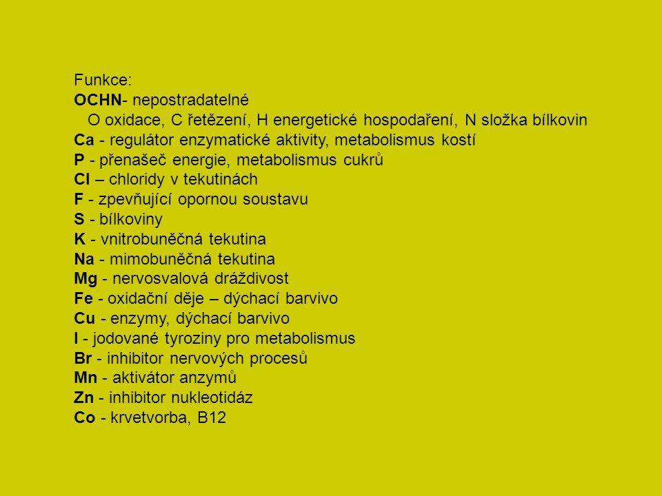 Funkce: OCHN- nepostradatelné. O oxidace, C řetězení, H energetické hospodaření, N složka bílkovin.