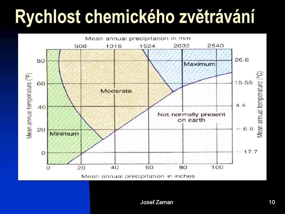 Rychlost chemického zvětrávání