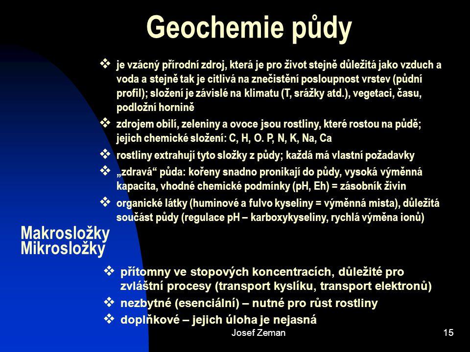Geochemie půdy Makrosložky Mikrosložky