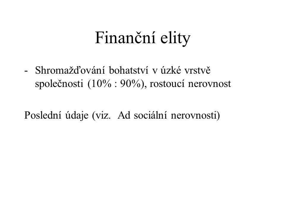 Finanční elity Shromažďování bohatství v úzké vrstvě společnosti (10% : 90%), rostoucí nerovnost.
