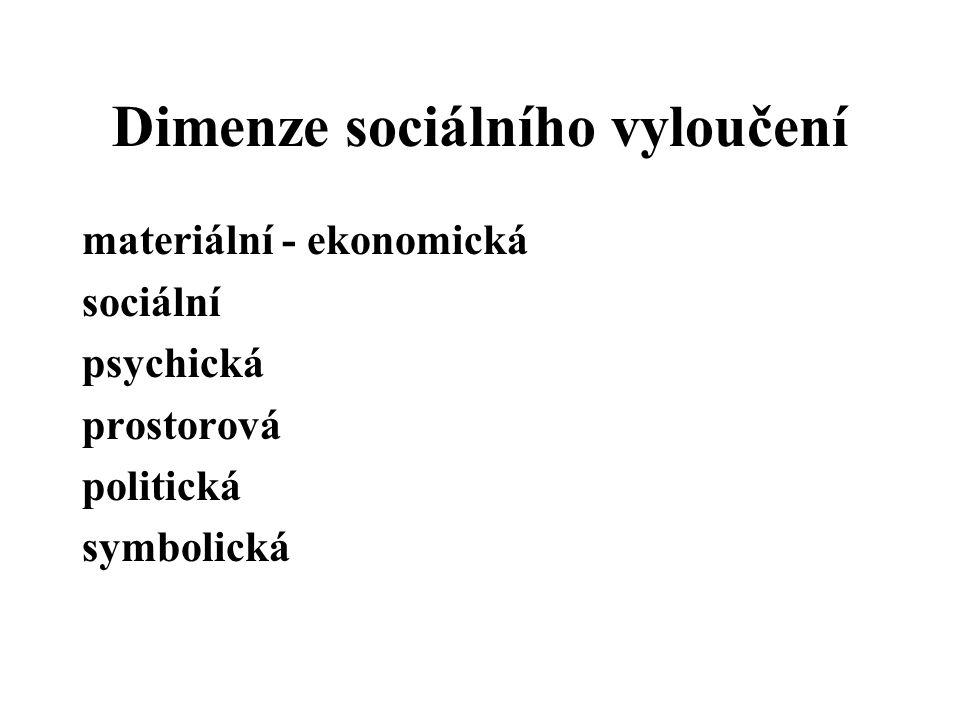 Dimenze sociálního vyloučení