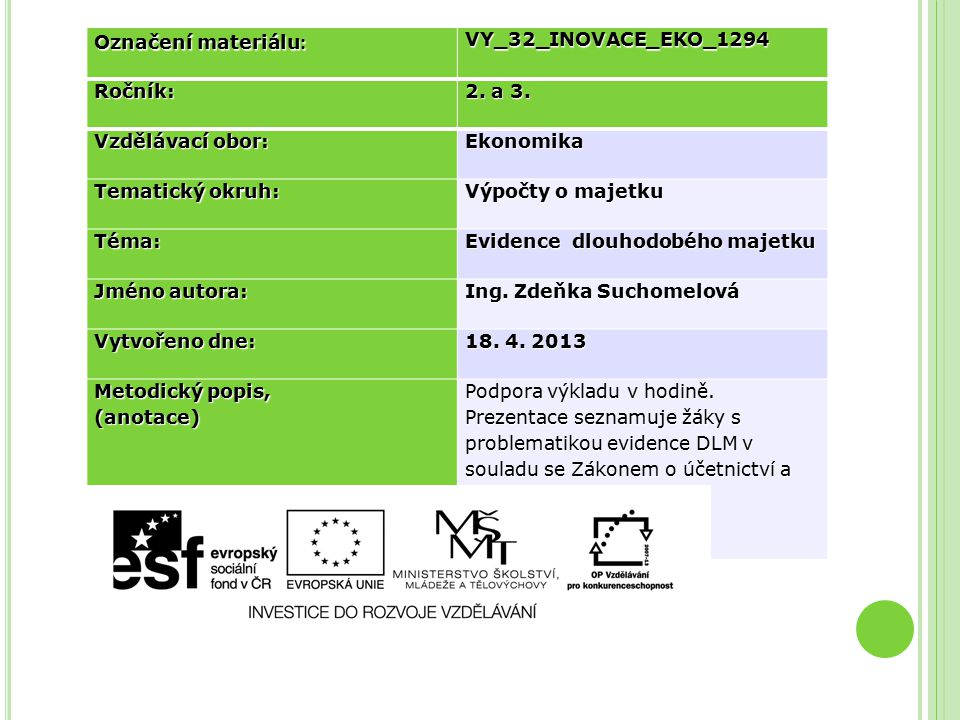 Označení materiálu: VY_32_INOVACE_EKO_1294. Ročník: 2. a 3. Vzdělávací obor: Ekonomika. Tematický okruh: