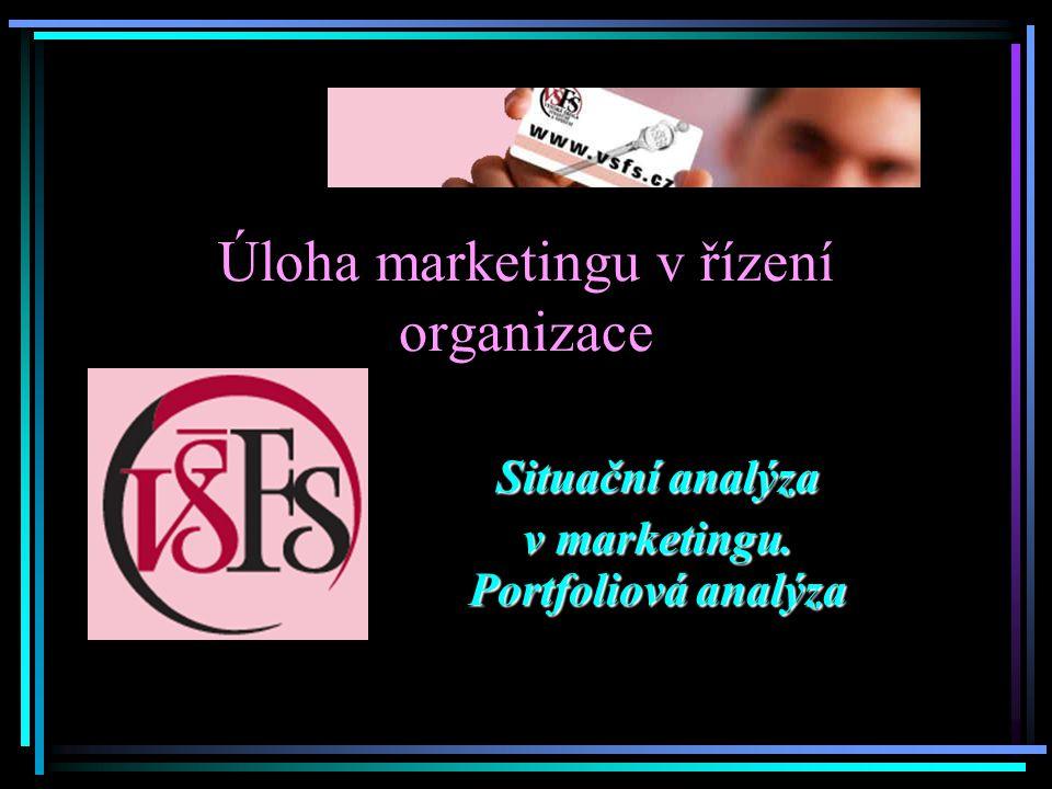 Úloha marketingu v řízení organizace