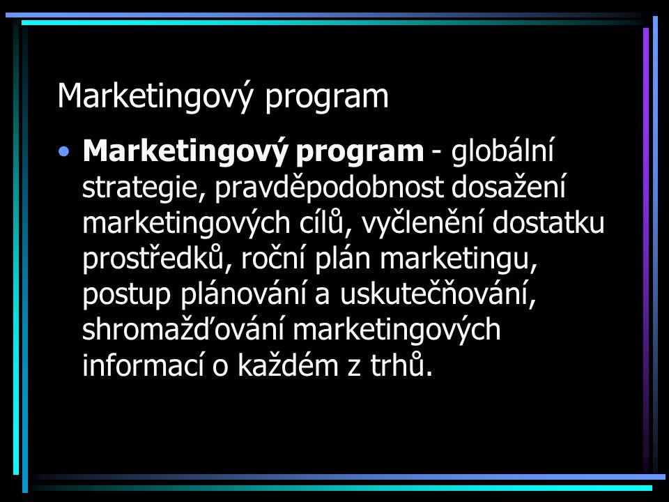 Marketingový program
