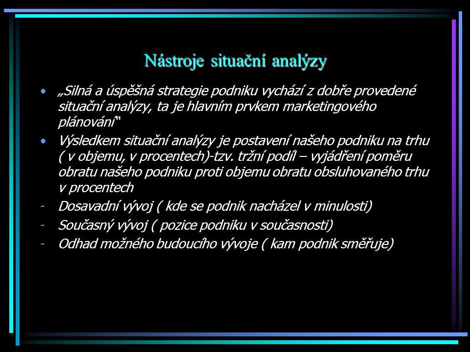 Nástroje situační analýzy