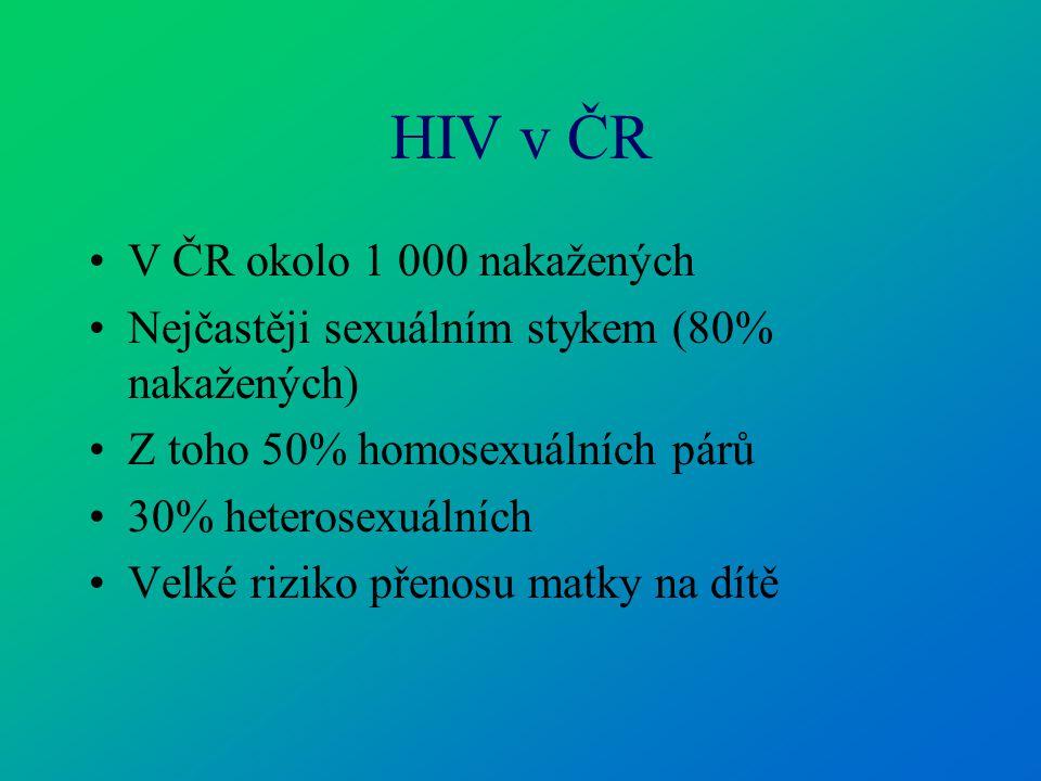 HIV v ČR V ČR okolo 1 000 nakažených