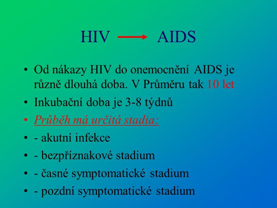 HIV AIDS Od nákazy HIV do onemocnění AIDS je různě dlouhá doba. V Průměru tak 10 let. Inkubační doba je 3-8 týdnů.