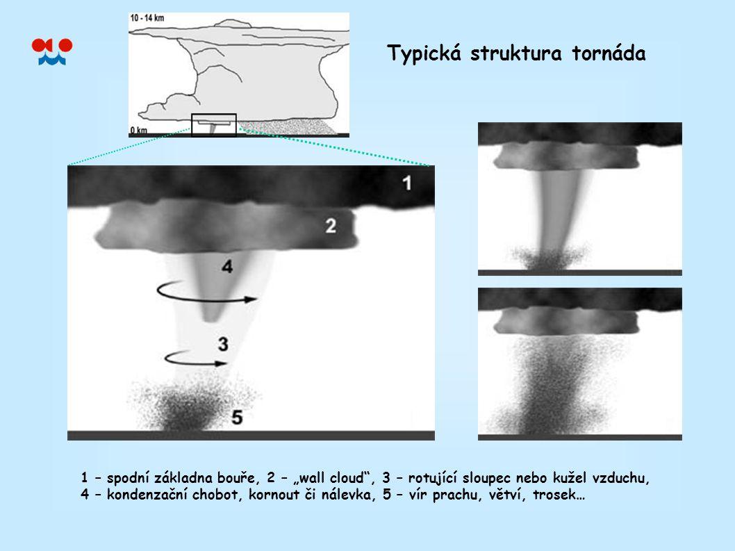 Typická struktura tornáda