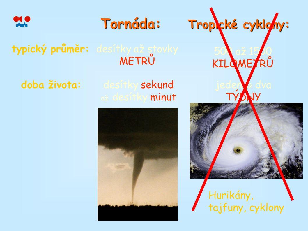 Tornáda: Tropické cyklony: typický průměr: desítky až stovky METRŮ