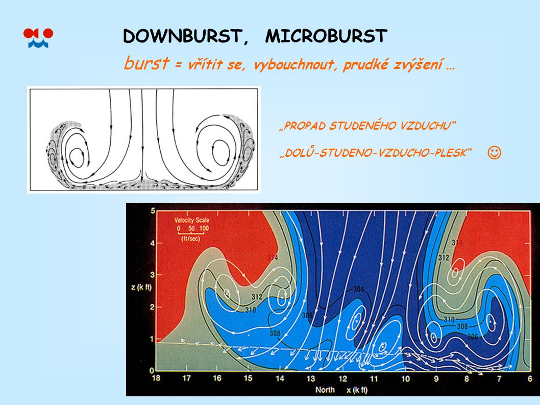 burst = vřítit se, vybouchnout, prudké zvýšení …