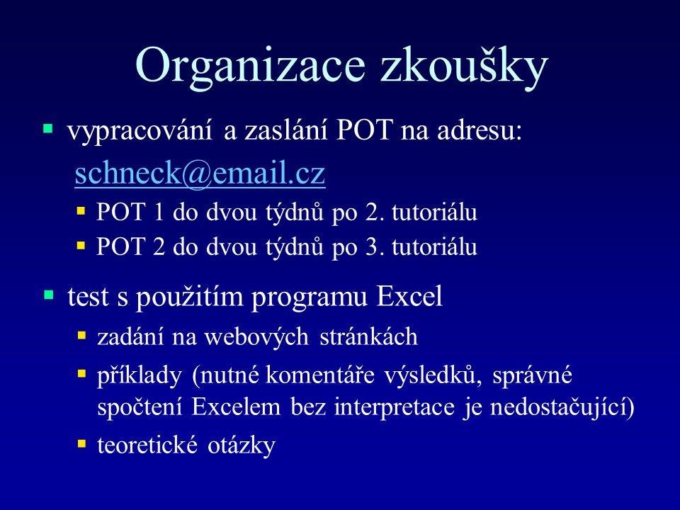 Organizace zkoušky vypracování a zaslání POT na adresu: