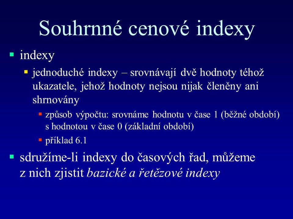 Souhrnné cenové indexy