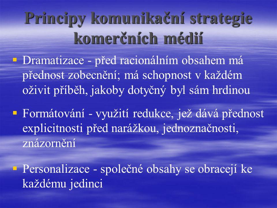 Principy komunikační strategie komerčních médií