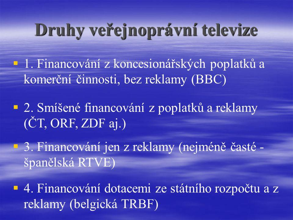 Druhy veřejnoprávní televize