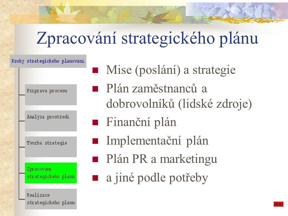 Zpracování strategického plánu