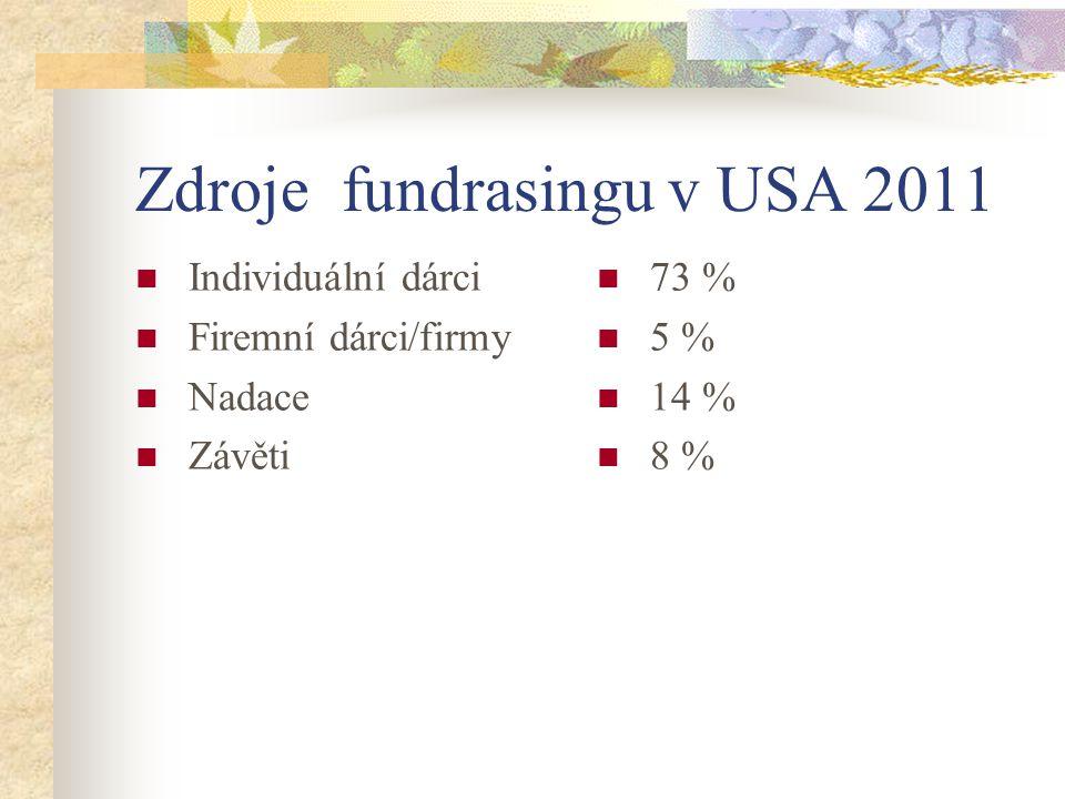 Zdroje fundrasingu v USA 2011