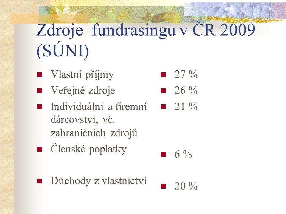Zdroje fundrasingu v ČR 2009 (SÚNI)