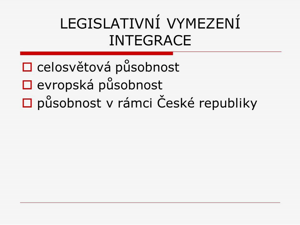 LEGISLATIVNÍ VYMEZENÍ INTEGRACE