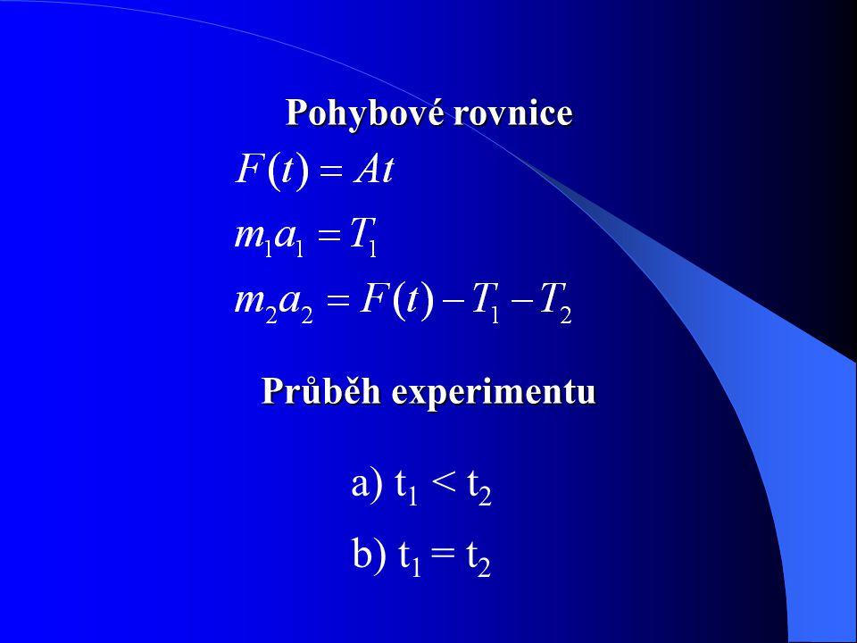 Pohybové rovnice Průběh experimentu a) t1 < t2 b) t1 = t2
