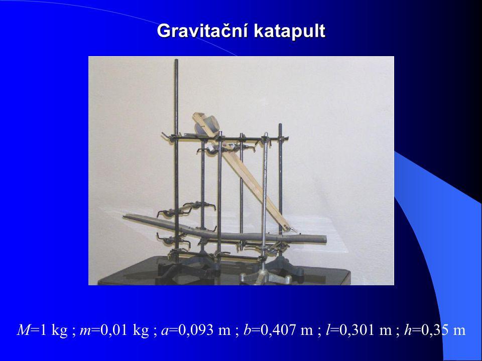 Gravitační katapult M=1 kg ; m=0,01 kg ; a=0,093 m ; b=0,407 m ; l=0,301 m ; h=0,35 m
