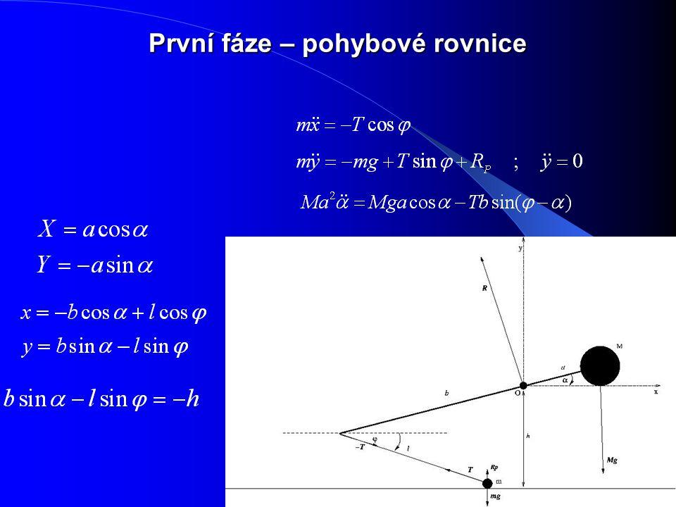 První fáze – pohybové rovnice