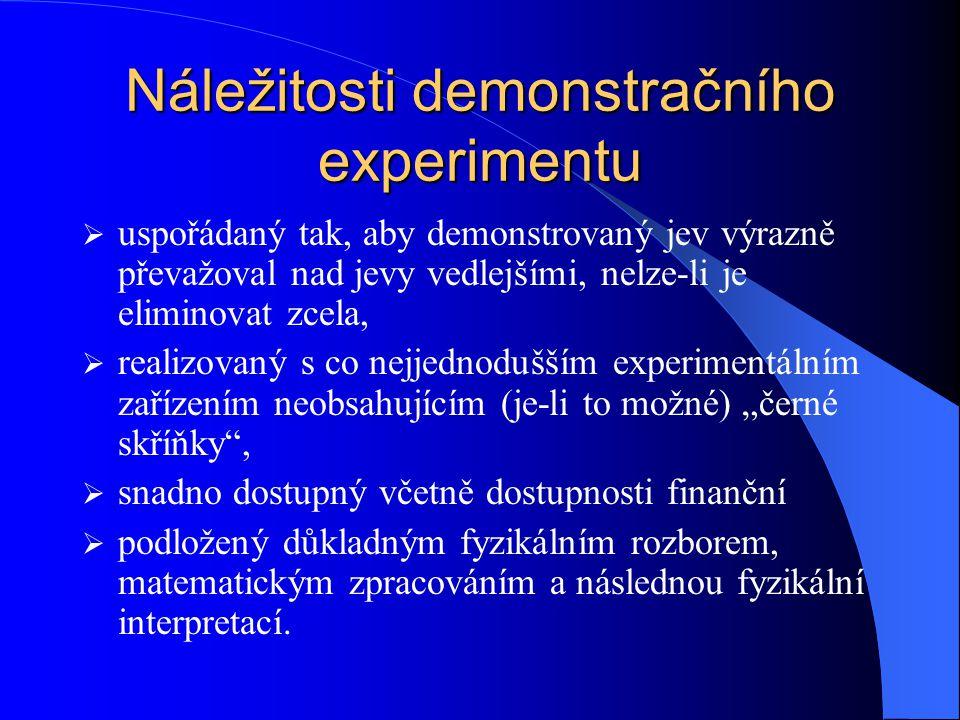 Náležitosti demonstračního experimentu