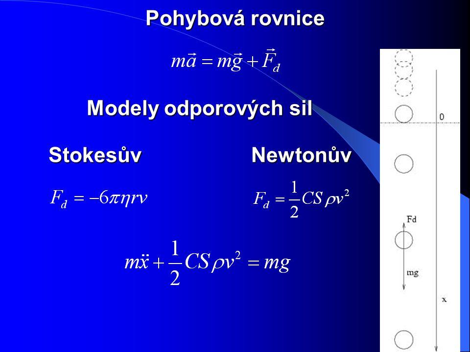 Pohybová rovnice Modely odporových sil Stokesův Newtonův