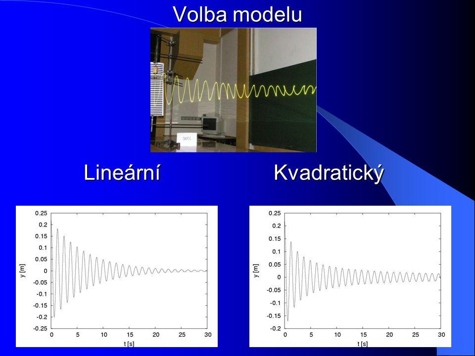 Volba modelu Lineární Kvadratický