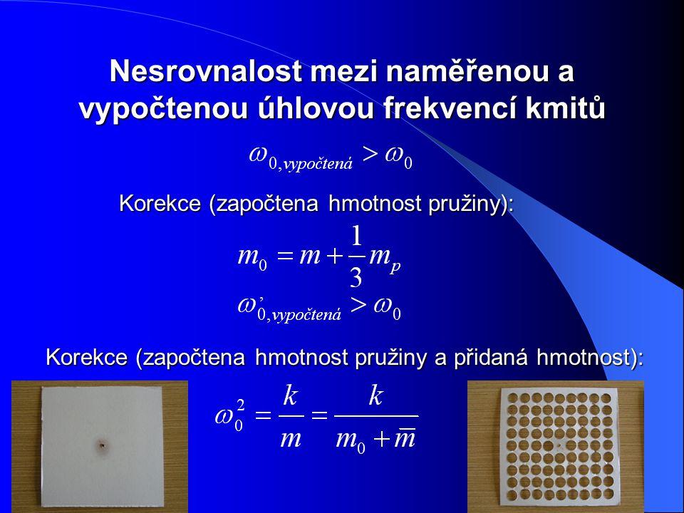 Nesrovnalost mezi naměřenou a vypočtenou úhlovou frekvencí kmitů