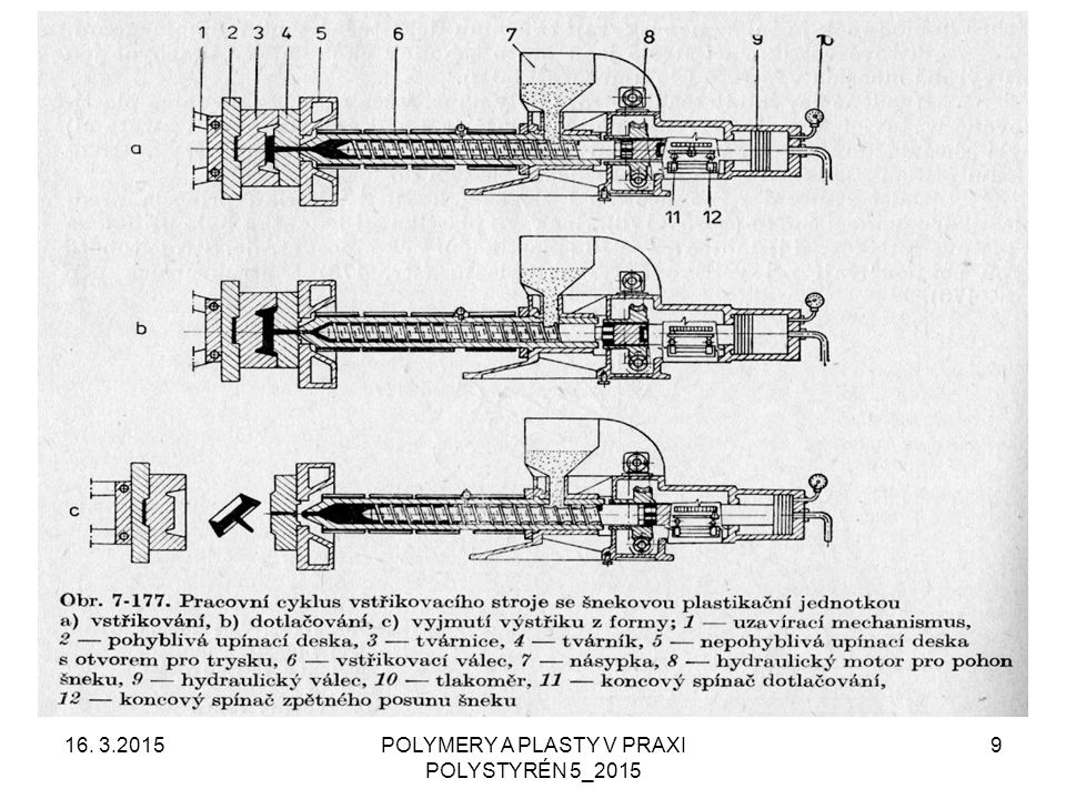 POLYMERY A PLASTY V PRAXI POLYSTYRÉN 5_2015