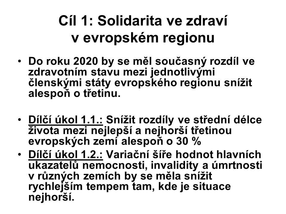 Cíl 1: Solidarita ve zdraví v evropském regionu