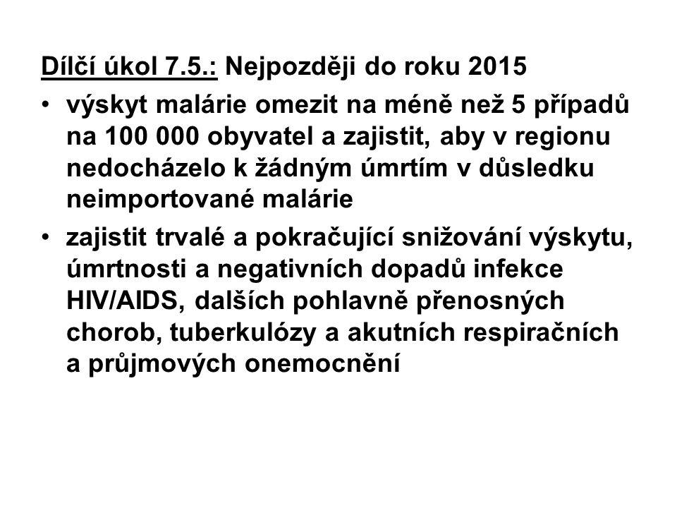 Dílčí úkol 7.5.: Nejpozději do roku 2015