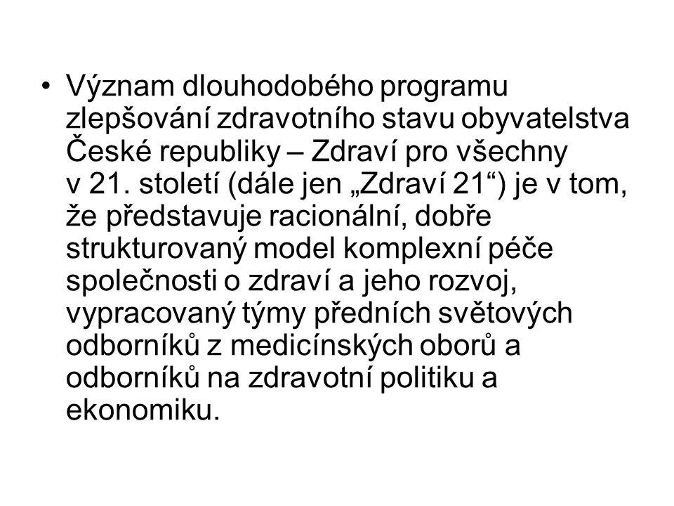 Význam dlouhodobého programu zlepšování zdravotního stavu obyvatelstva České republiky – Zdraví pro všechny v 21.