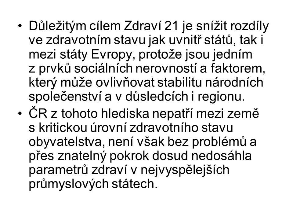 Důležitým cílem Zdraví 21 je snížit rozdíly ve zdravotním stavu jak uvnitř států, tak i mezi státy Evropy, protože jsou jedním z prvků sociálních nerovností a faktorem, který může ovlivňovat stabilitu národních společenství a v důsledcích i regionu.
