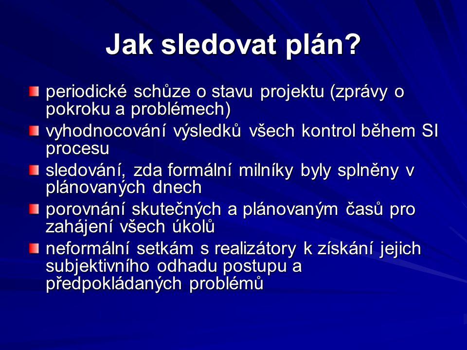 Jak sledovat plán periodické schůze o stavu projektu (zprávy o pokroku a problémech) vyhodnocování výsledků všech kontrol během SI procesu.